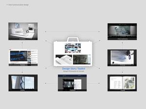 ثبت رکورد جدیدی برای طراحی خلاقانه محصولات سامسونگ