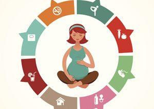 مواد غذایی که برای زنان باردار مضر هستند