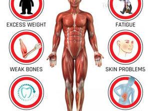 علائم نشاندهنده بالا بودن میزان اسید در بدن