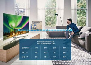 مناسبترین فاصله برای تماشای تلویزیون چیست؟