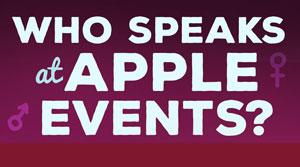 حضور نادر بانوان سخنران در مراسم اپل، تیمکوک آغازگر تغییر