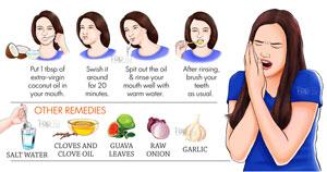 ۶ روش خانگی برای رهایی از حساسیت دندانی