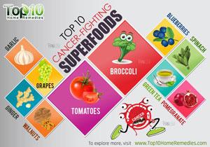 ۱۰ ماده غذایی شگفتانگیز برای مبارزه با سرطان
