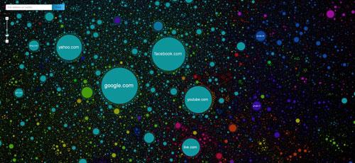 مشاهده ارتباطات میان وبسایتها از طریق Internet Map