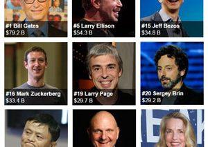 ثروتمندترین مردان تکنولوژی در سال ۲۰۱۵