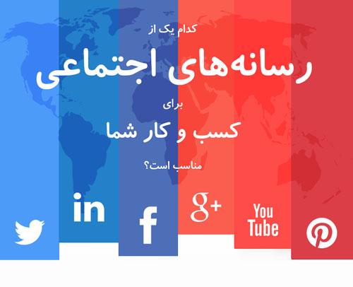 کدامیک از رسانههای اجتماعی برای کسب و کار شما مناسب است؟