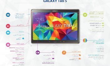 [اینفوگرافی] سفر به آینده تحولات تبلت با Galaxy Tab S