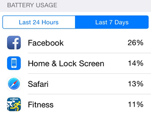 رو شدن دست اپلیکیشنهای باتریخور با iOS 8