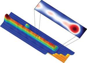 جدیدترین ذره زیر-اتمی کشف شده، رفتار همزمان ماده و پادماده