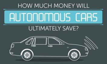 نجات جان میلیونها نفر با اتومبیلهای خودکار