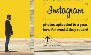 [اینفوگرافیک] با چاپ تمام عکسهای اینستاگرام در یک سال، تا چه ارتفاعی بالا خواهید رفت؟