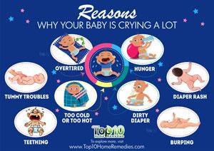 چگونه علت گریه نوزاد را بفهمیم؟