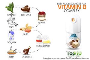 ۱۰ ماده غذایی سرشار از ویتامین ب کمپلکس