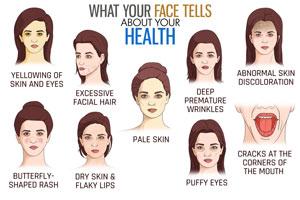 مقابل آینه بایستید و بیماری خود را شناسایی کنید!