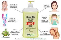 چرا نباید از صابون آنتی باکتریال استفاده کنید؟