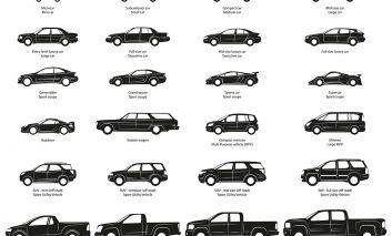 کلاسهای مختلف خودرو را بهتر بشناسید