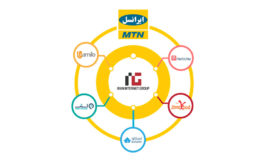 ایرانسل در شرکت مالک «اسنپ» سرمایهگذاری کرد