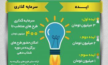 جشنواره کارآفرینی بومتک در دانشگاه علموصنعت برگزار میشود