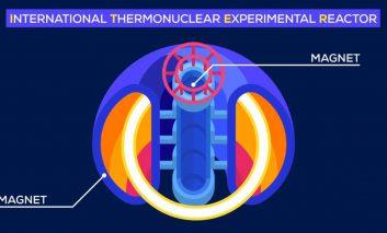همجوشی هستهای یا فیوژن