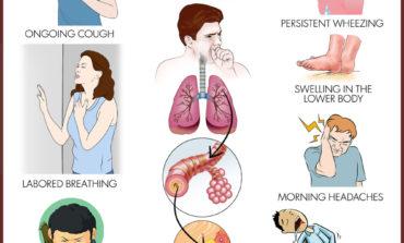 اگر این ۸ علامت را در خود مشاهده کردید، احتمالا ریه شما در معرض خطر است