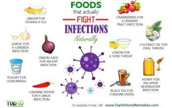 ۷ غذایی که با عفونت بدن مبارزه میکنند