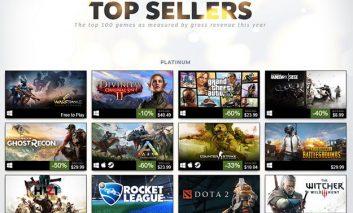 پرفروشترین بازیهای فروشگاه استیم در سال ۲۰۱۷ معرفی شدند