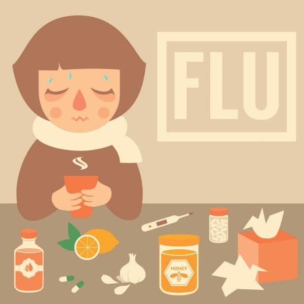 داروهای ضد ویروس برای درمان آنفولانزا