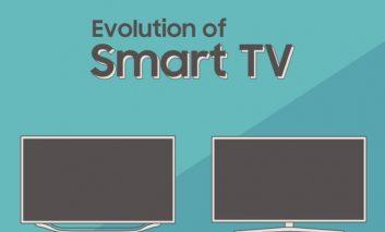 نگاهی به تحولات تلویزیون های هوشمند سامسونگ