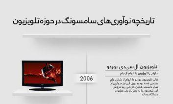 نگاهی به برترین نوآوریهای سامسونگ در صنعت تلویزیون