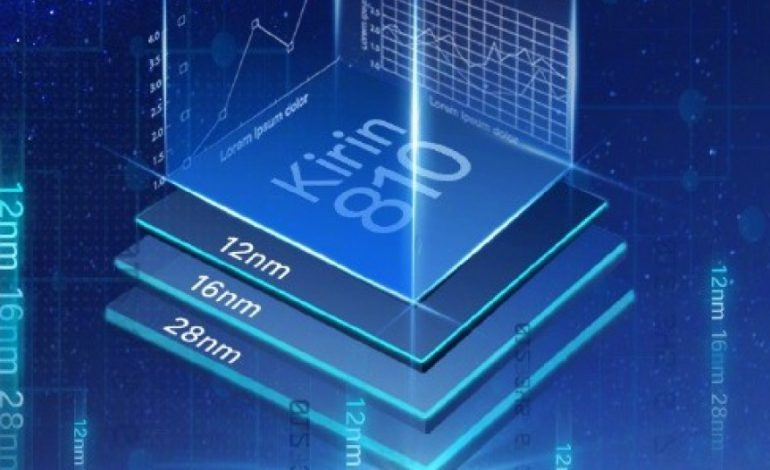 بررسی عملکرد Kirin 810 هوآوی