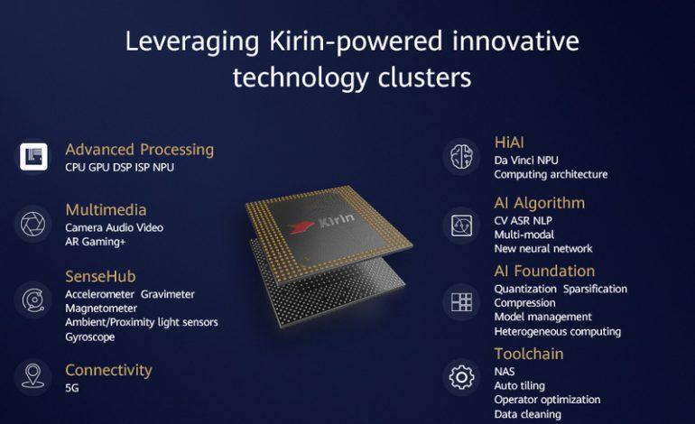 تراشههای جدید Kirin هوآوی به کمک هوش مصنوعی دنیای فناوری را متحول میکنند