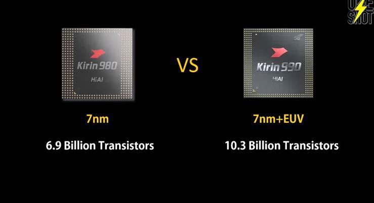 نگاه نزدیک به پرقدرتترین پردازنده موبایل در دنیای آندروید
