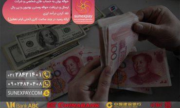 چگونگی ارسال حواله یوان به شرکت های چینی