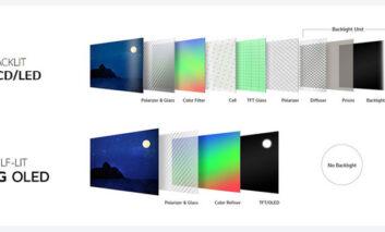 همه آنچه لازم است درباره OLED بدانیم و تفاوتهای آن با LED و LCD