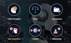طراحی هوش مصنوعی انسان-محور، عامل تسریع پذیرش مردم