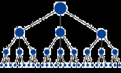 سئو داخلی چیست؟ انواع خدمات سئو درون صفحه چیست؟